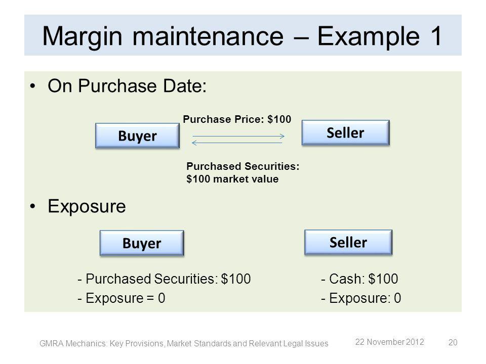 Margin maintenance – Example 1 On Purchase Date: Exposure - Purchased Securities: $100- Cash: $100 - Exposure = 0- Exposure: 0 GMRA Mechanics: Key Pro