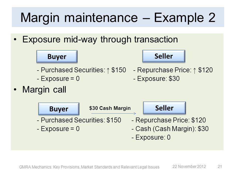 Margin maintenance – Example 2 Exposure mid-way through transaction - Purchased Securities: $150 - Repurchase Price: $120 - Exposure = 0 - Exposure: $