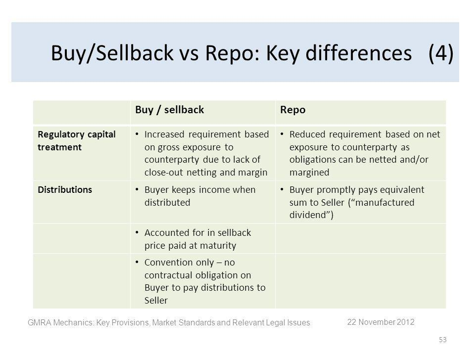 Buy/Sell back vs Repo: Key differences GMRA Mechanics: Key Provisions, Market Standards and Relevant Legal Issues 53 Buy/Sellback vs Repo: Key differe