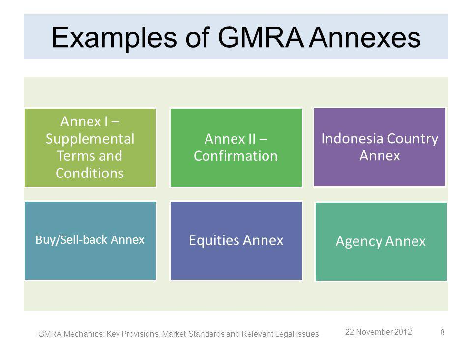Examples of GMRA Annexes Annex I – Supplemental Terms and Conditions Annex II – Confirmation Agency Annex Buy/Sell-back Annex Equities Annex Indonesia