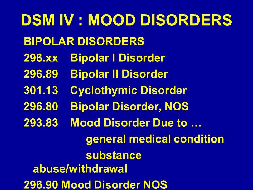 DSM IV : MOOD DISORDERS BIPOLAR DISORDERS 296.xx Bipolar I Disorder 296.89 Bipolar II Disorder 301.13 Cyclothymic Disorder 296.80 Bipolar Disorder, NO
