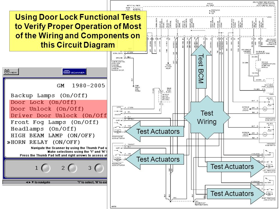 Using Door Lock Functional Tests to Verify Proper Operation of Most of the Wiring and Components on this Circuit Diagram Test BCM Test Wiring Test Act