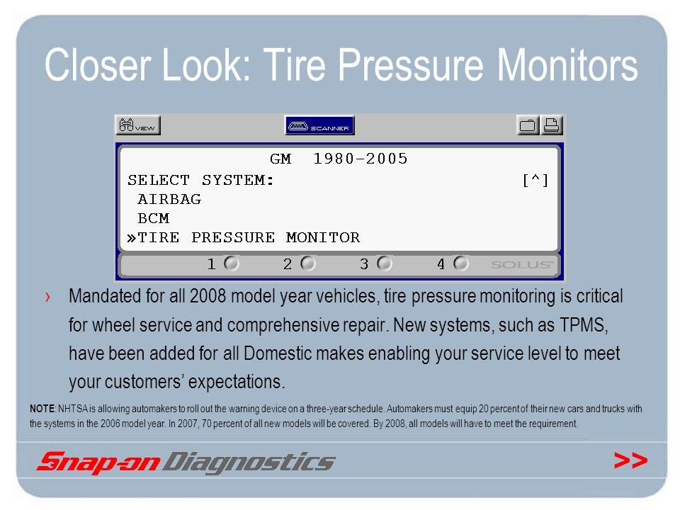 >> Closer Look: Tire Pressure Monitors Mandated for all 2008 model year vehicles, tire pressure monitoring is critical for wheel service and comprehen