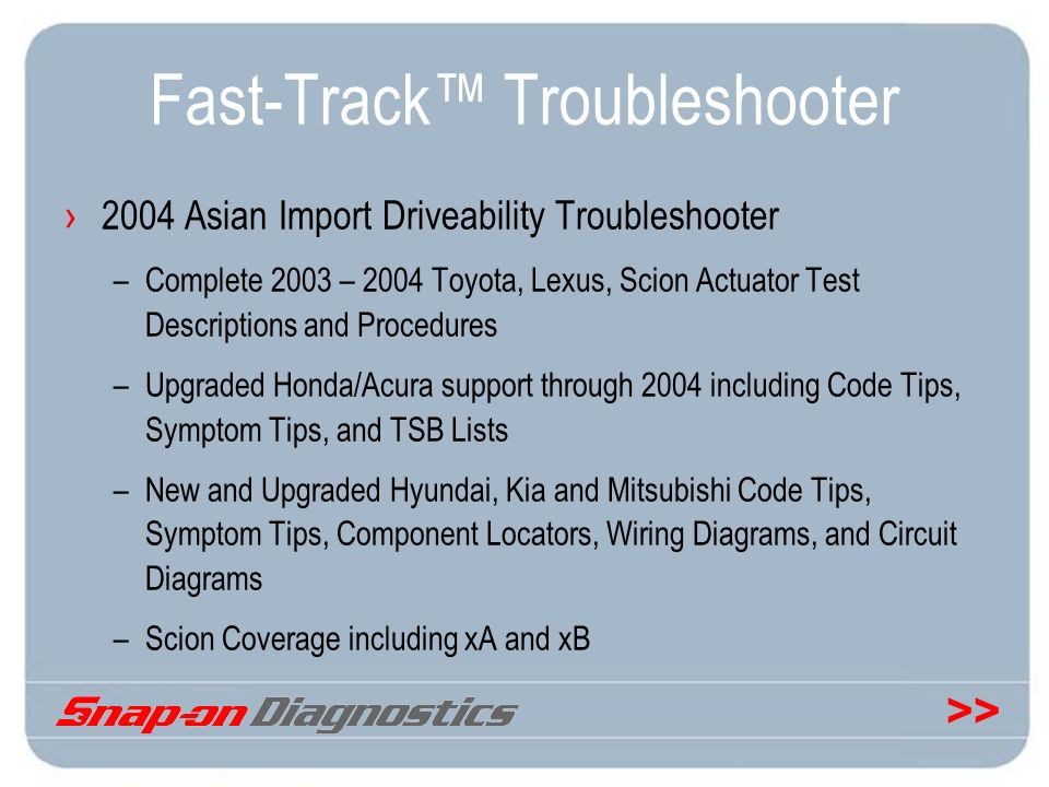 >> Fast-Track Troubleshooter 2004 Asian Import Driveability Troubleshooter –Complete 2003 – 2004 Toyota, Lexus, Scion Actuator Test Descriptions and P