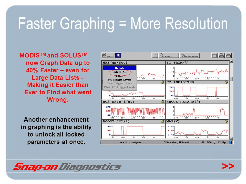 >> Faster Graphing = More Resolution MODIS TM and SOLUS TM now Graph Data up to 40% Faster – even for Large Data Lists – Making it Easier than Ever to