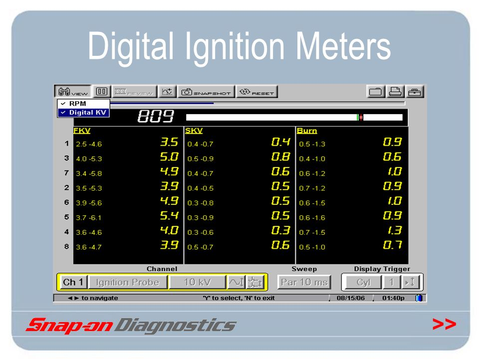 >> Digital Ignition Meters