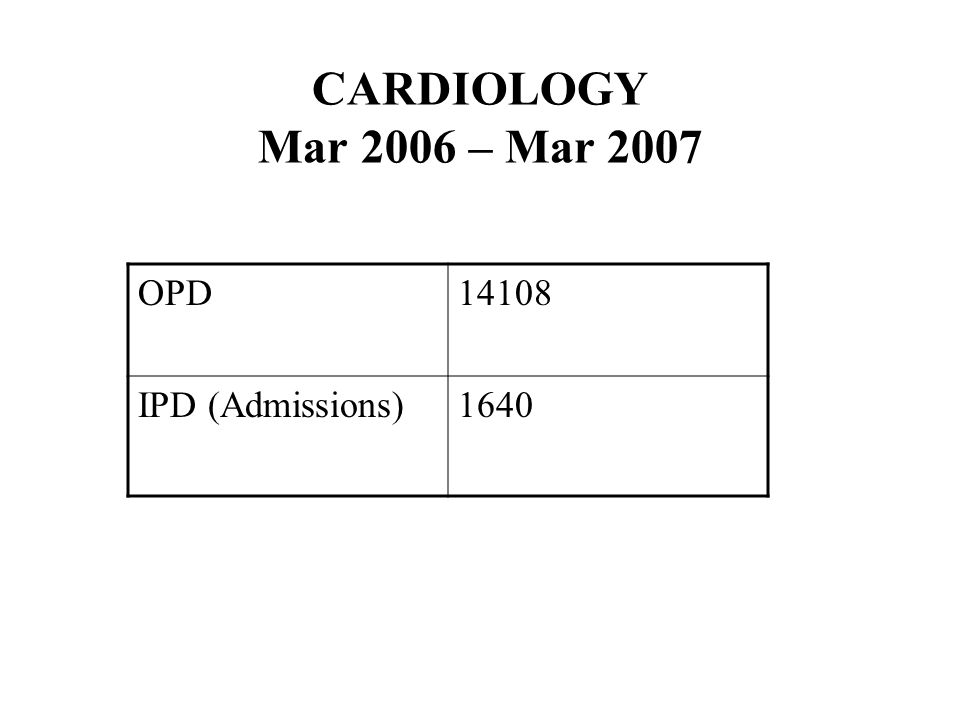 CARDIOLOGY Mar 2006 – Mar 2007 OPD14108 IPD (Admissions)1640