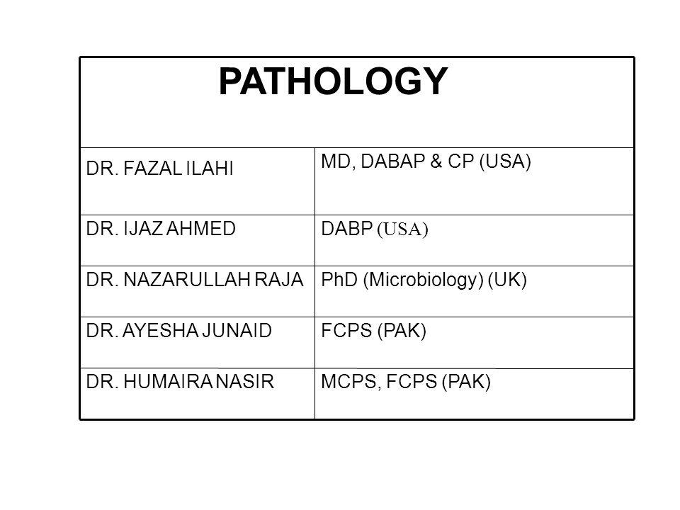 MCPS, FCPS (PAK)DR. HUMAIRA NASIR FCPS (PAK)DR. AYESHA JUNAID PhD (Microbiology) (UK)DR. NAZARULLAH RAJA DABP (USA) DR. IJAZ AHMED MD, DABAP & CP (USA