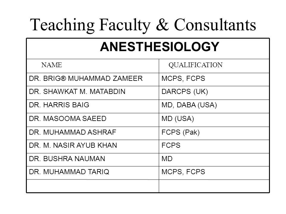 Teaching Faculty & Consultants MCPS, FCPSDR. MUHAMMAD TARIQ FCPSDR. M. NASIR AYUB KHAN MDDR. BUSHRA NAUMAN FCPS (Pak)DR. MUHAMMAD ASHRAF MD (USA)DR. M