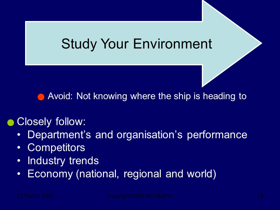 22 March 2005Copyright 2005 Atul Mathur19 Avoid: Not knowing where the ship is heading to Closely follow: Departments and organisations performance Competitors Industry trends Economy (national, regional and world) Study Your Environment