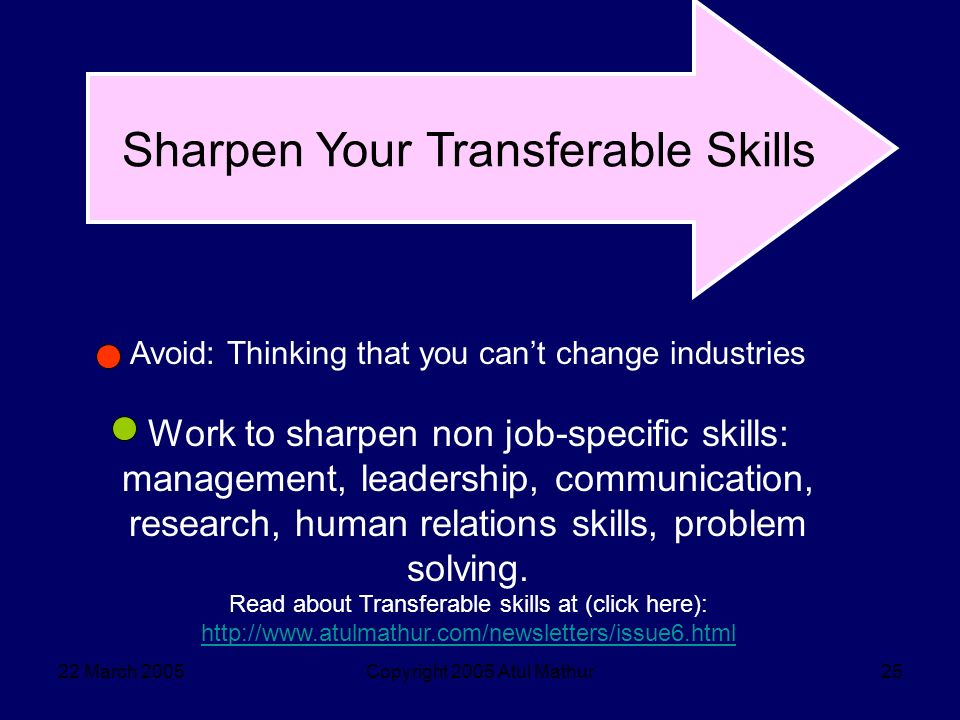 22 March 2005Copyright 2005 Atul Mathur25 Sharpen Your Transferable Skills Avoid: Thinking that you cant change industries Work to sharpen non job-specific skills: management, leadership, communication, research, human relations skills, problem solving.