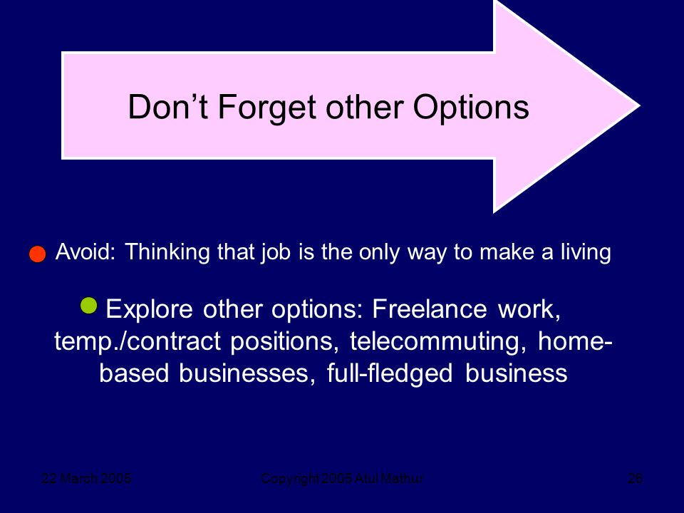 22 March 2005Copyright 2005 Atul Mathur26 Dont Forget other Options Avoid: Thinking that job is the only way to make a living Explore other options: Freelance work, temp./contract positions, telecommuting, home- based businesses, full-fledged business