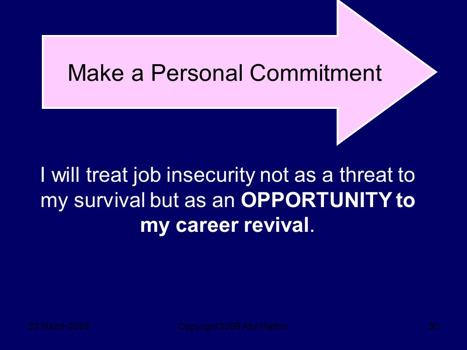 22 March 2005Copyright 2005 Atul Mathur30 Make a Personal Commitment I will treat job insecurity not as a threat to my survival but as an OPPORTUNITY to my career revival.