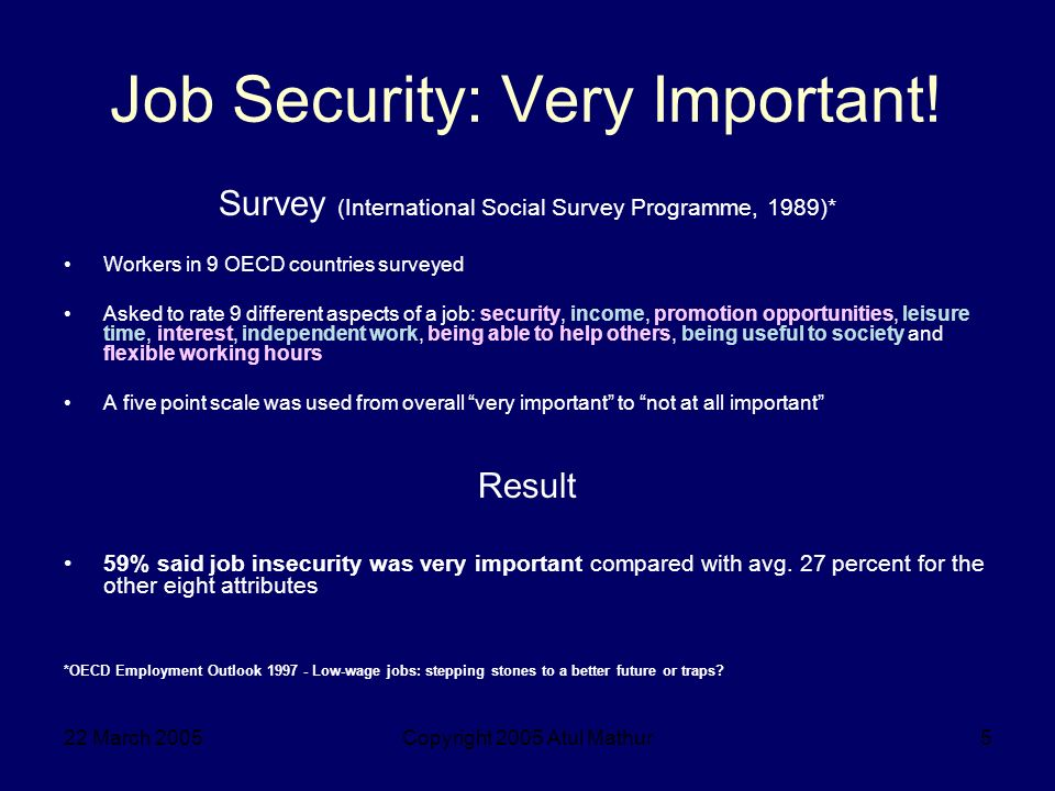 22 March 2005Copyright 2005 Atul Mathur5 Job Security: Very Important.