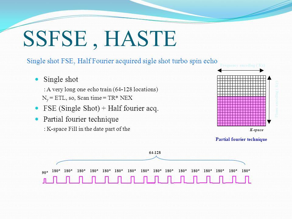 SSFSE, HASTE Single shot : A very long one echo train (64-128 locations) N y = ETL, so, Scan time = TR* NEX FSE (Single Shot) + Half fourier acq. Part