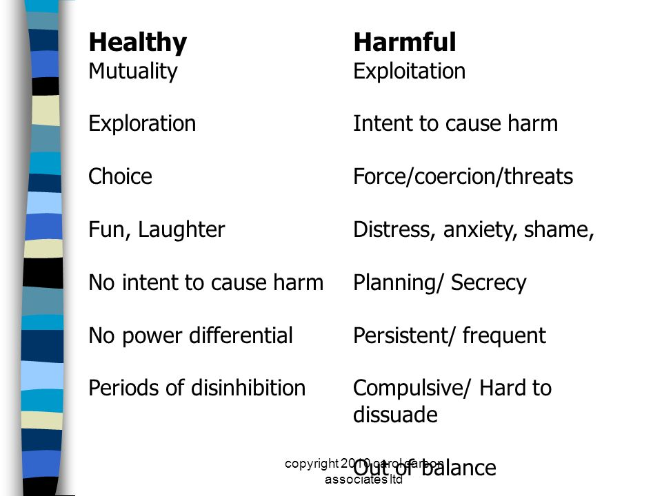copyright 2010 carol carson associates ltd HealthyHarmful MutualityExploitation ExplorationIntent to cause harm ChoiceForce/coercion/threats Fun, Laug