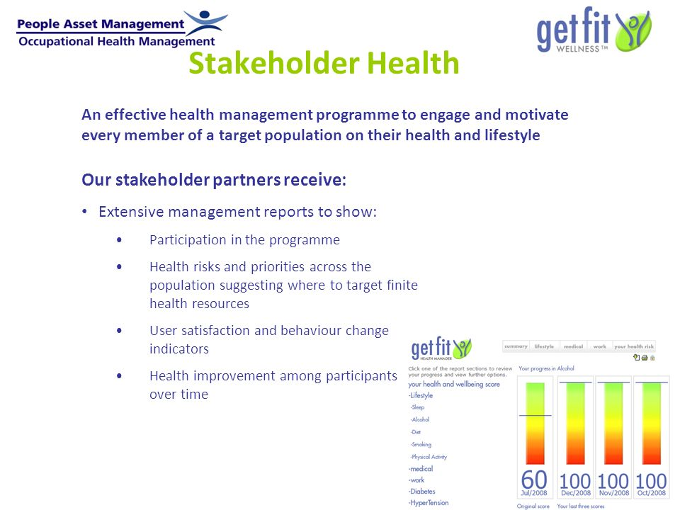 Stakeholder Health Our stakeholder partners receive: Extensive management reports to show: Participation in the programme Health risks and priorities across the population suggesting where to target finite health resources User satisfaction and behaviour change indicators Health improvement among participants over time An effective health management programme to engage and motivate every member of a target population on their health and lifestyle