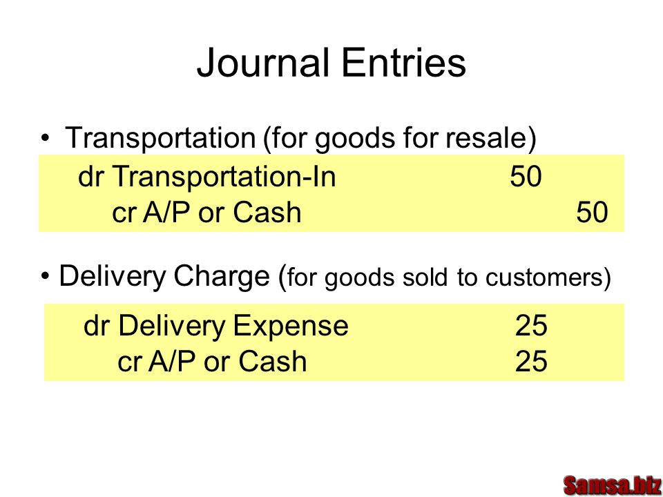 Journal Entries Transportation (for goods for resale) dr Transportation-In50 cr A/P or Cash50 Delivery Charge ( for goods sold to customers) dr Delive