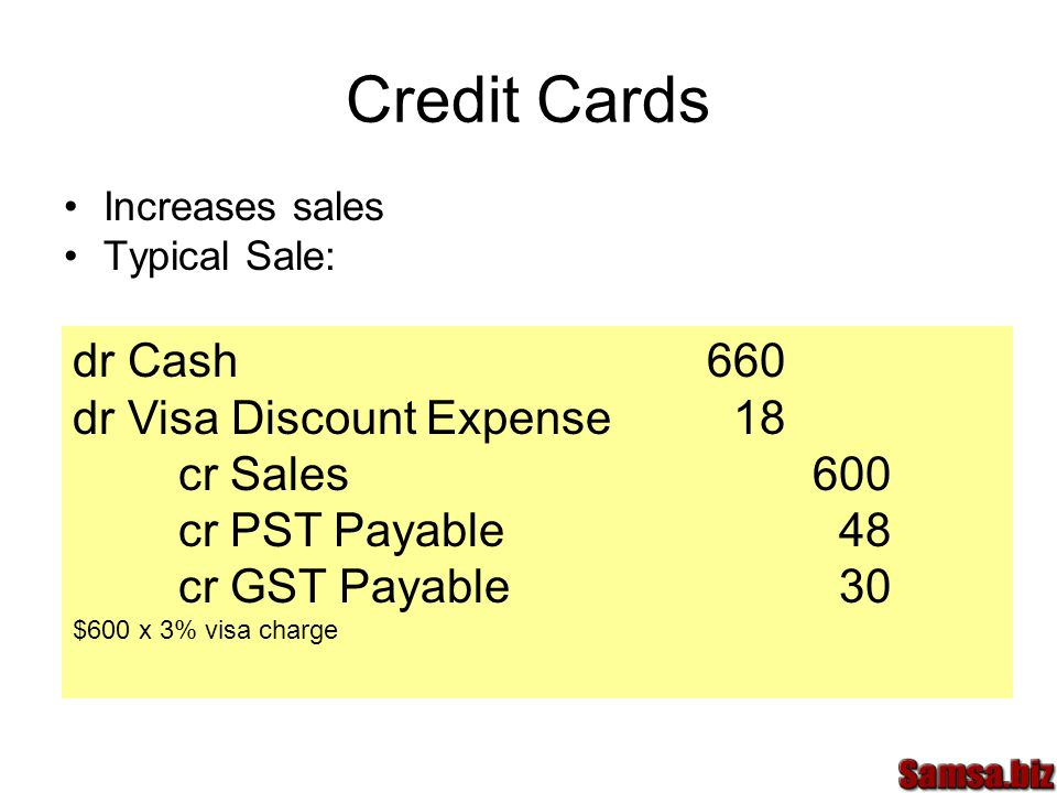 Credit Cards Increases sales Typical Sale: dr Cash660 dr Visa Discount Expense 18 cr Sales600 cr PST Payable 48 cr GST Payable 30 $600 x 3% visa charg