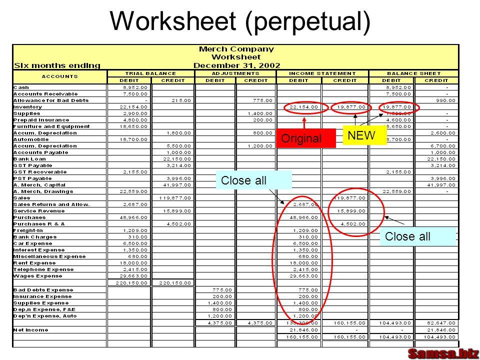 Worksheet (perpetual) Original NEW Close all