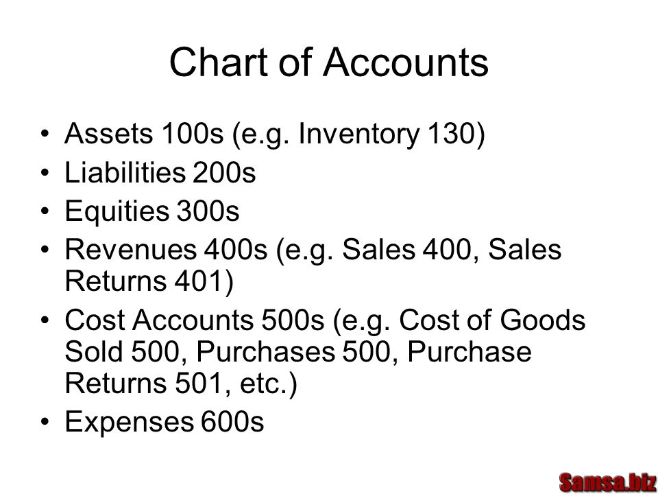 Chart of Accounts Assets 100s (e.g. Inventory 130) Liabilities 200s Equities 300s Revenues 400s (e.g. Sales 400, Sales Returns 401) Cost Accounts 500s