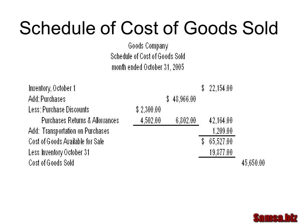 Schedule of Cost of Goods Sold