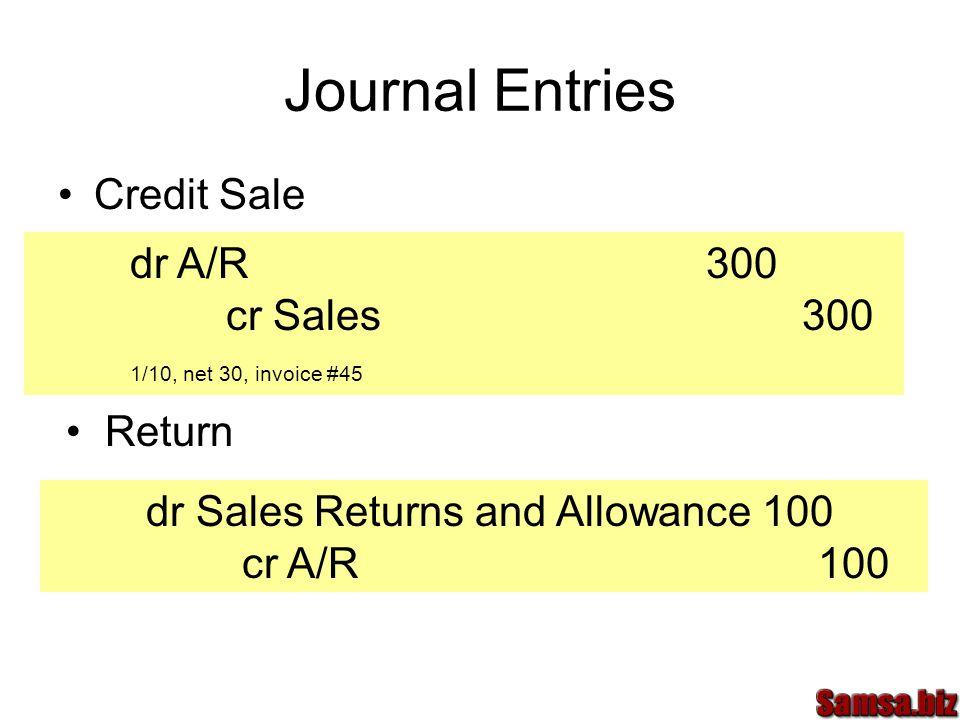 Journal Entries Credit Sale dr A/R300 cr Sales300 1/10, net 30, invoice #45 dr Sales Returns and Allowance 100 cr A/R100 Return