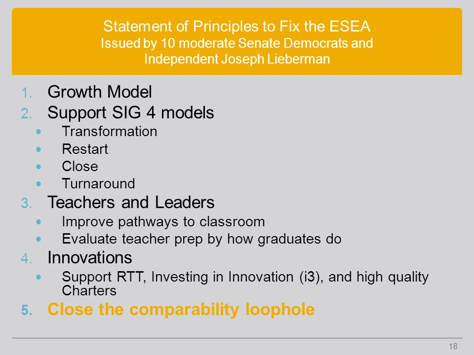 1. Growth Model 2. Support SIG 4 models Transformation Restart Close Turnaround 3.