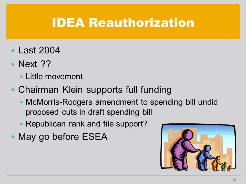 IDEA Reauthorization Last 2004 Next ?.