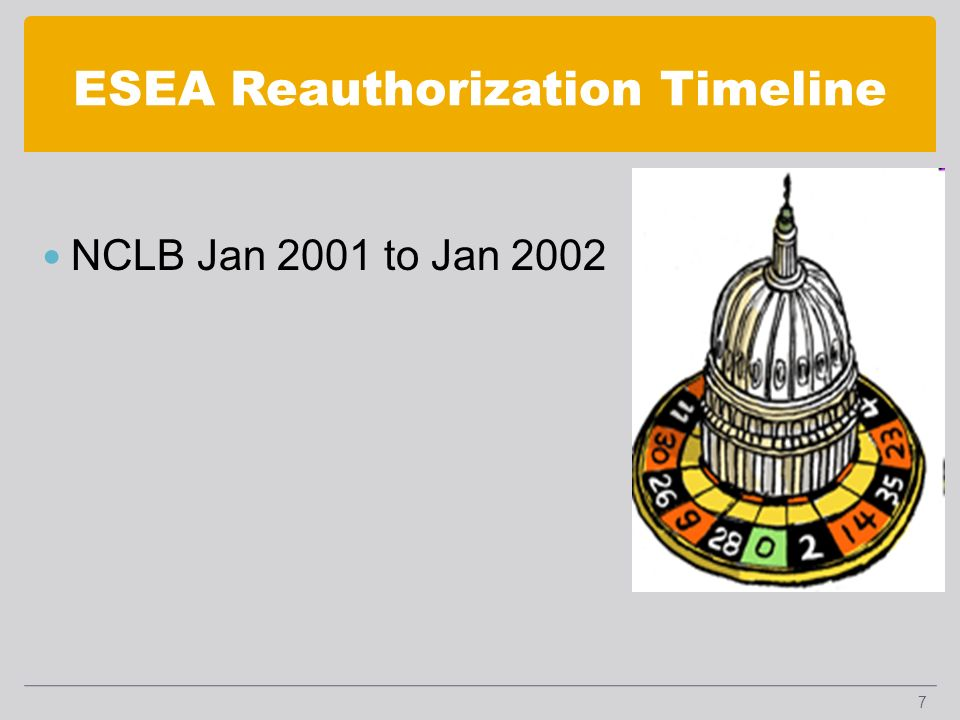 ESEA Reauthorization Timeline NCLB Jan 2001 to Jan 2002 7