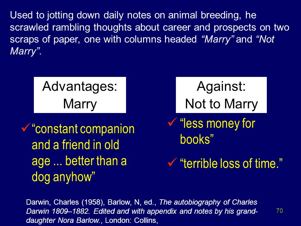 70 Advantages: Marry Against: Not to Marry constant companion and a friend in old age... better than a dog anyhow less money for books terrible loss o