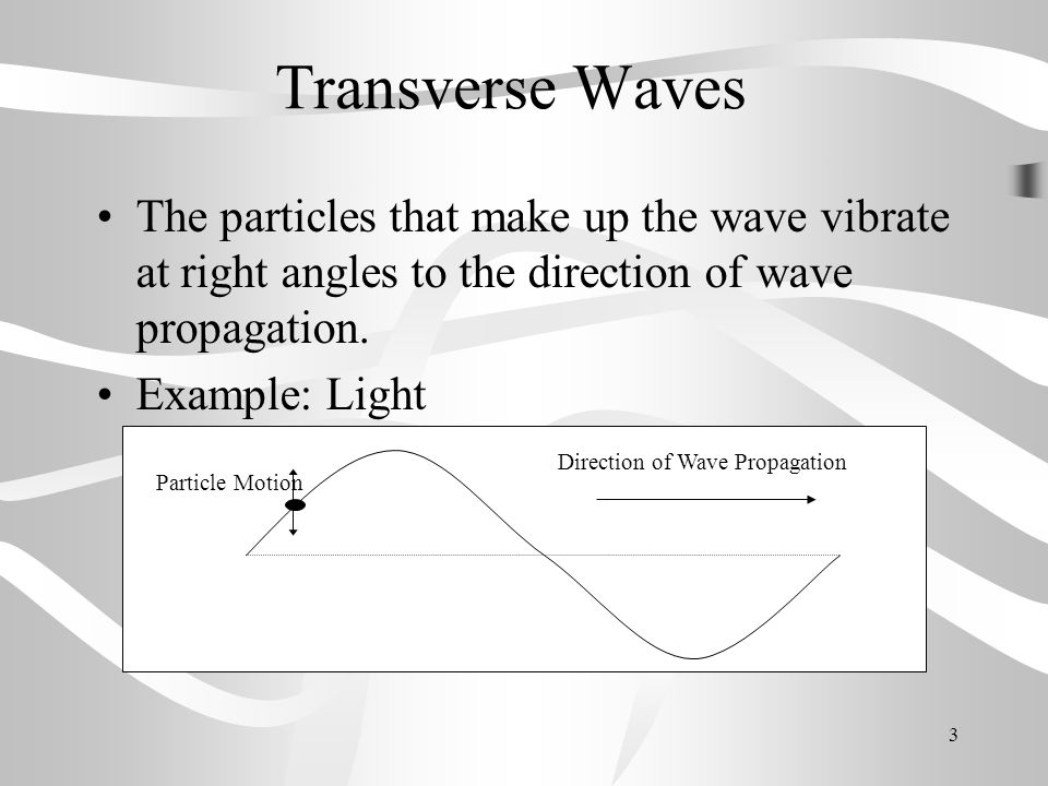 34 Light Visible Light is part of the electromagnetic spectrum.