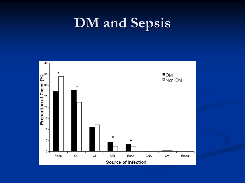 DM and Sepsis