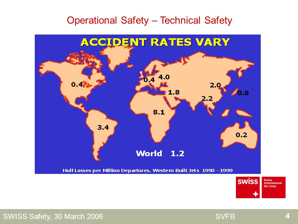 4 SWISS Safety, 30 March 2006 SVFB Operational Safety – Technical Safety