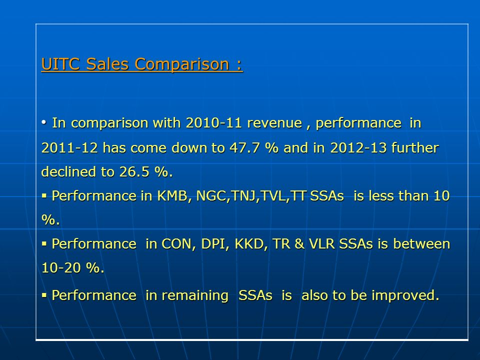 UITC Sales Comparison : In comparison with 2010-11 revenue, performance in 2011-12 has come down to 47.7 % and in 2012-13 further declined to 26.5 %.