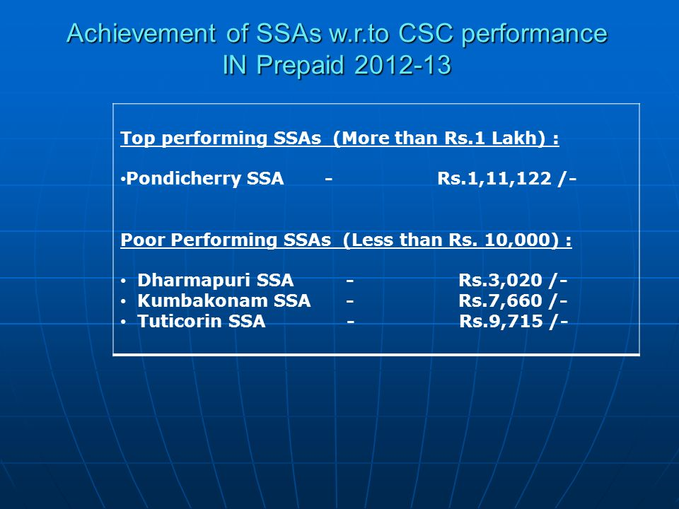 Top performing SSAs (More than Rs.1 Lakh) : Pondicherry SSA - Rs.1,11,122 /- Poor Performing SSAs (Less than Rs. 10,000) : Dharmapuri SSA - Rs.3,020 /