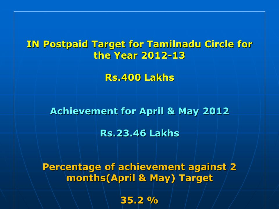 IN Postpaid Target for Tamilnadu Circle for the Year 2012-13 Rs.400 Lakhs Achievement for April & May 2012 Rs.23.46 Lakhs Percentage of achievement against 2 months(April & May) Target 35.2 %