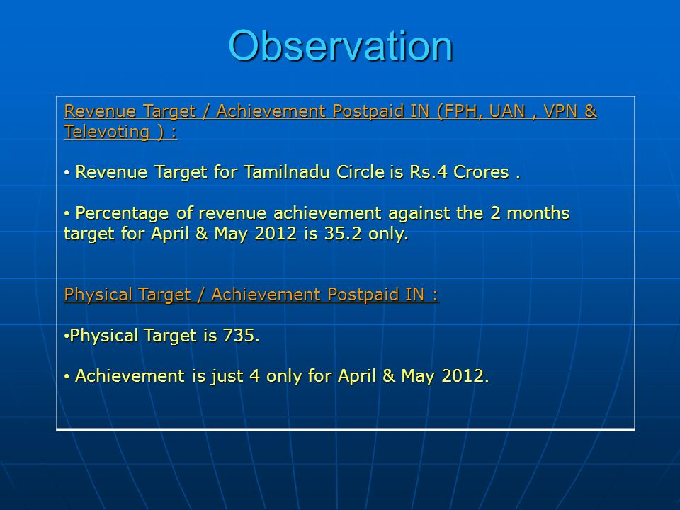 Observation Revenue Target / Achievement Postpaid IN (FPH, UAN, VPN & Televoting ) : Revenue Target for Tamilnadu Circle is Rs.4 Crores. Revenue Targe