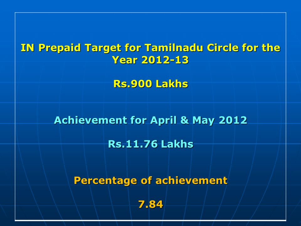 IN Prepaid Target for Tamilnadu Circle for the Year 2012-13 Rs.900 Lakhs Achievement for April & May 2012 Rs.11.76 Lakhs Percentage of achievement 7.84