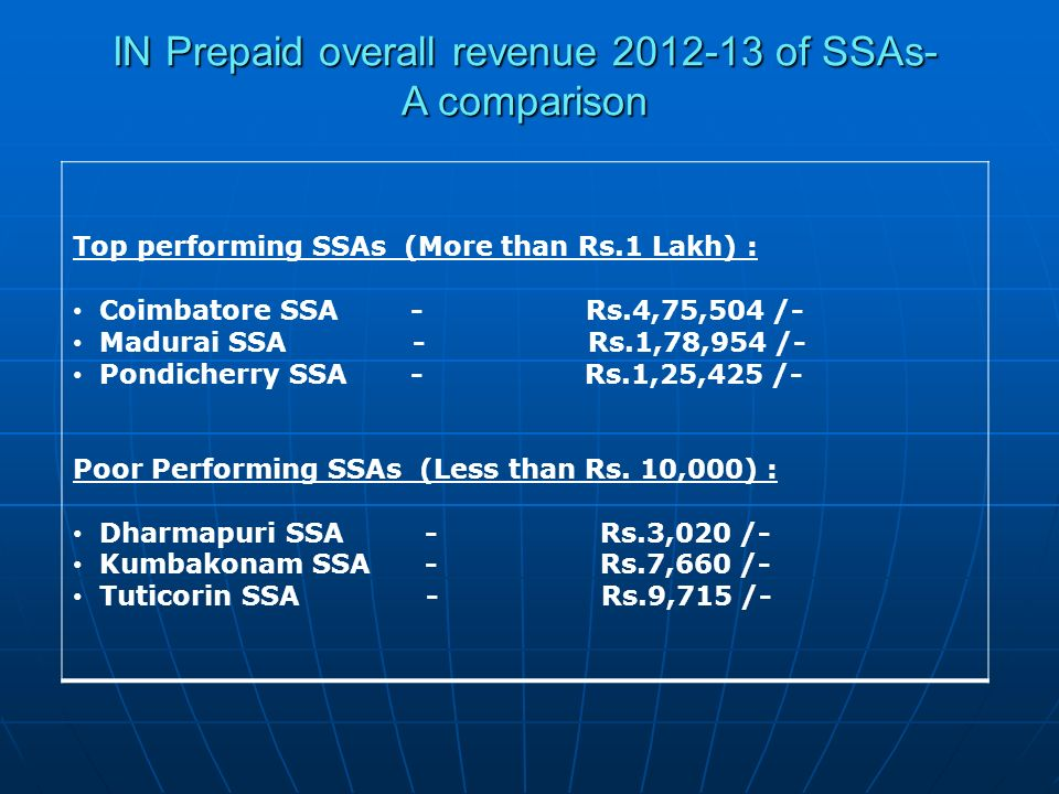 Top performing SSAs (More than Rs.1 Lakh) : Coimbatore SSA - Rs.4,75,504 /- Madurai SSA - Rs.1,78,954 /- Pondicherry SSA - Rs.1,25,425 /- Poor Perform