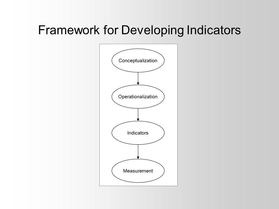 Framework for Developing Indicators