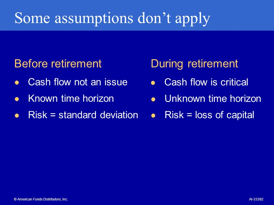 © American Funds Distributors, Inc.AI Some assumptions dont apply Before retirement Cash flow not an issue Known time horizon Risk = standard deviation Cash flow is critical Unknown time horizon Risk = loss of capital During retirement