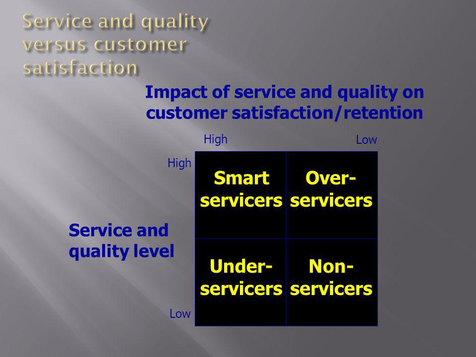 Impact of service and quality on customer satisfaction/retention Service and quality level High Low High Low Smart servicers Over- servicers Under- se