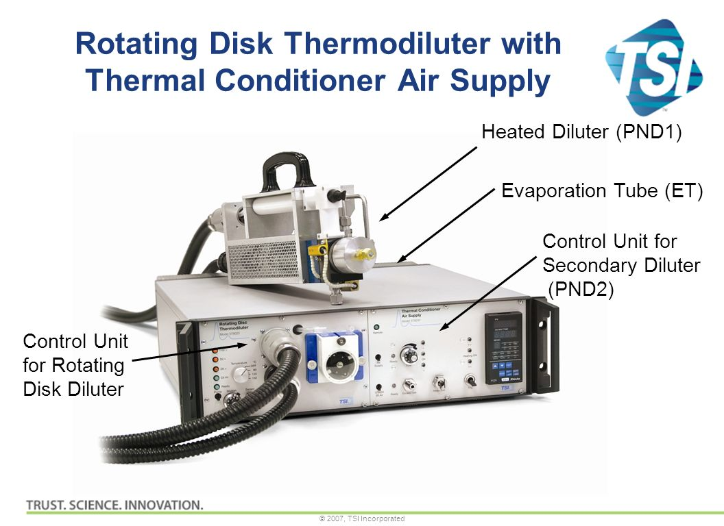 © 2007, TSI Incorporated Rotating Disk Thermodiluter with Thermal Conditioner Air Supply Heated Diluter (PND1) Control Unit for Rotating Disk Diluter Control Unit for Secondary Diluter (PND2) Evaporation Tube (ET)