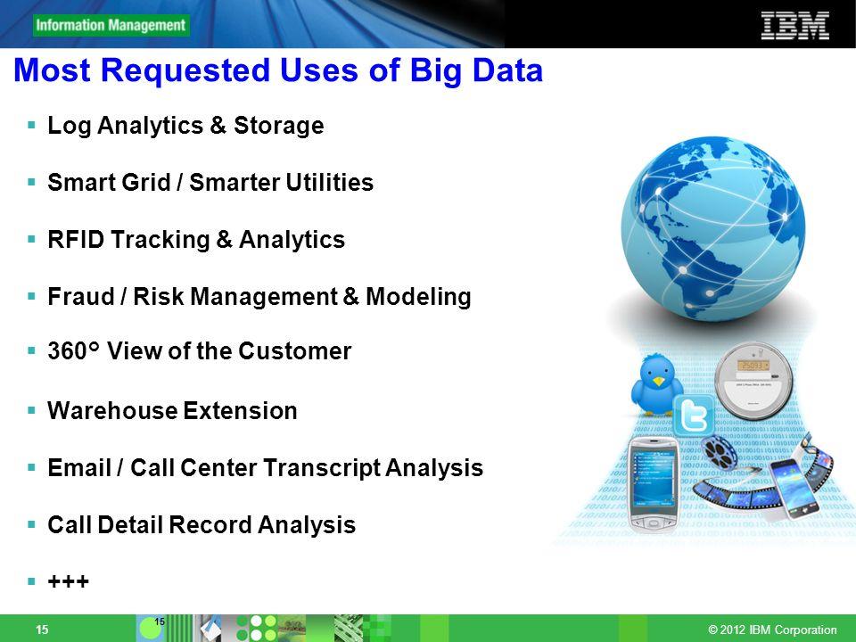 © 2012 IBM Corporation 15 Most Requested Uses of Big Data Log Analytics & Storage Smart Grid / Smarter Utilities RFID Tracking & Analytics Fraud / Ris