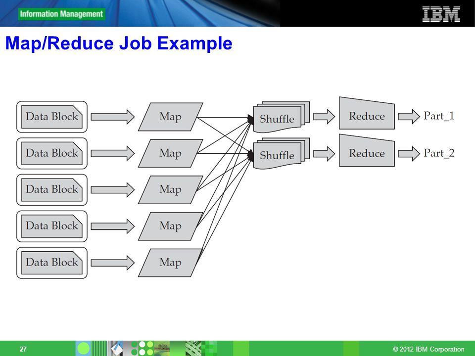 © 2012 IBM Corporation 27 Map/Reduce Job Example