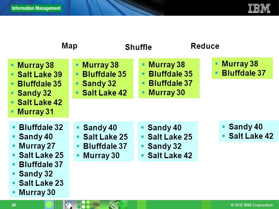 © 2012 IBM Corporation 28 Murray 38 Salt Lake 39 Bluffdale 35 Sandy 32 Salt Lake 42 Murray 31 Bluffdale 32 Sandy 40 Murray 27 Salt Lake 25 Bluffdale 3