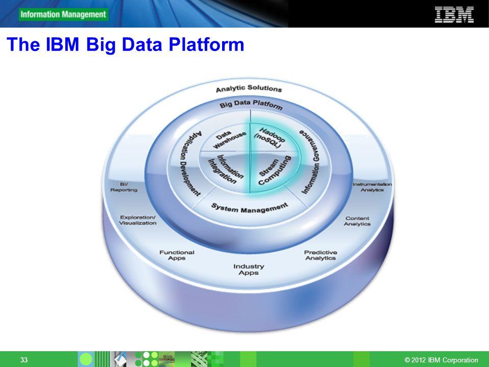 © 2012 IBM Corporation 33 The IBM Big Data Platform