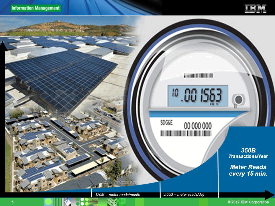 © 2012 IBM Corporation 5 350B Transactions/Year Meter Reads every 15 min. 3.65B – meter reads/day 120M – meter reads/month