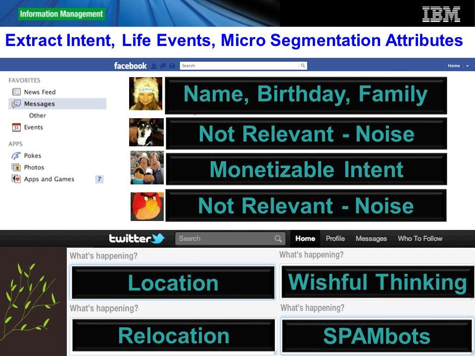 © 2012 IBM Corporation 9 Extract Intent, Life Events, Micro Segmentation Attributes Jo Jobs Tina Mu Tom Sit Pauline Name, Birthday, Family Not Relevan